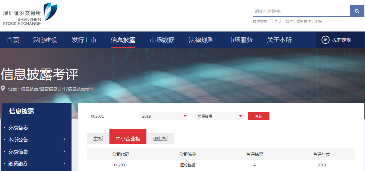 The Results of the Shenzhen Stock Exchange's 2019 Information Disclosure Assessment are Released and Greatoo won the Highest Grade